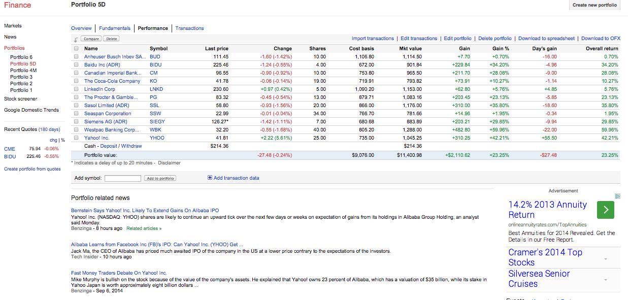 Using Google Finance To Track Portfolio Performance – Trust Funds